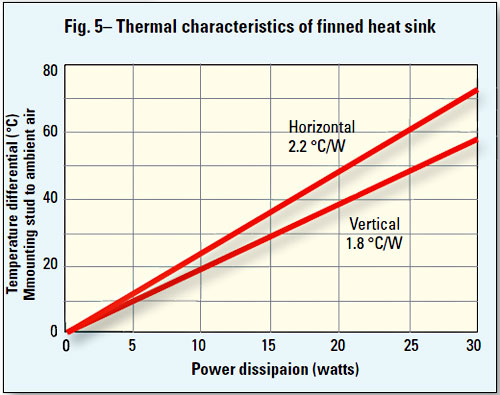 nov-heat-sink-fig-5